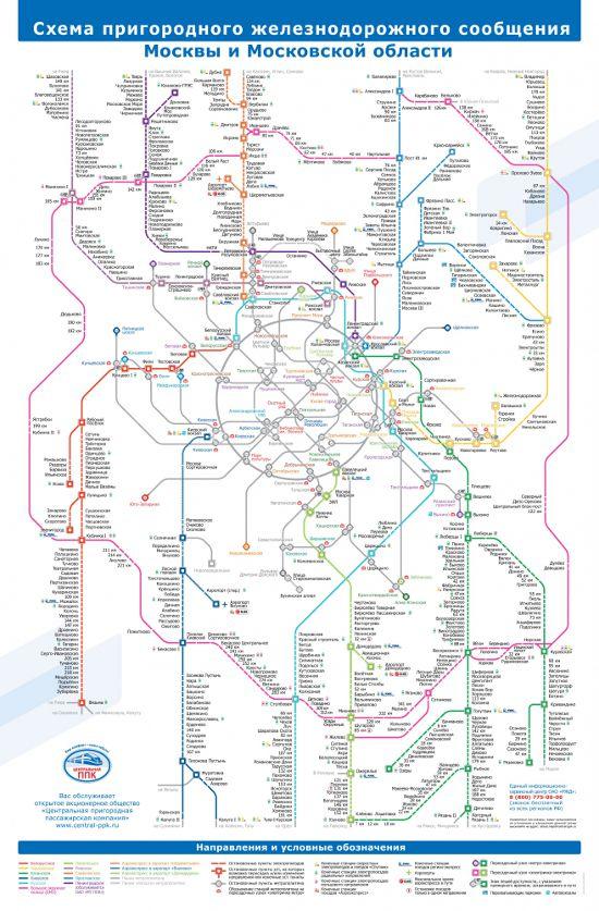 Схема пригородного железнодорожного сообщения Москвы и Московской области